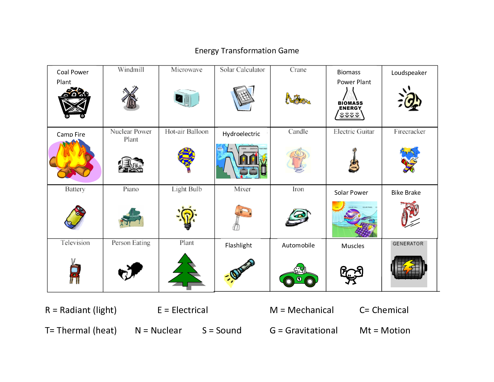 Worksheets Energy Transformations Worksheet genoa middle school energy transformation game png