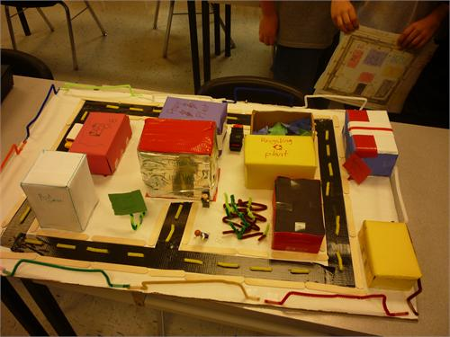 Cell City School Project Ideas Download Cell City Projects